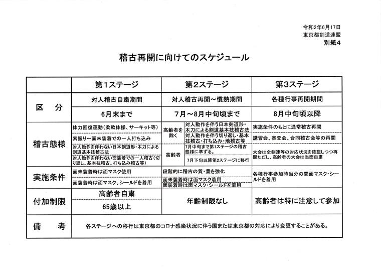 東京 都 剣道 連盟